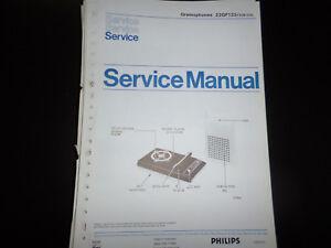 Tv, Video & Audio Original Service Manual Philips 22gf133 Reinigen Der MundhöHle.