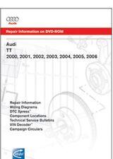 2000-2006 Audi TT Coupe, 2001-2006 Audi TT Roadster Factory Repair Manual on DVD