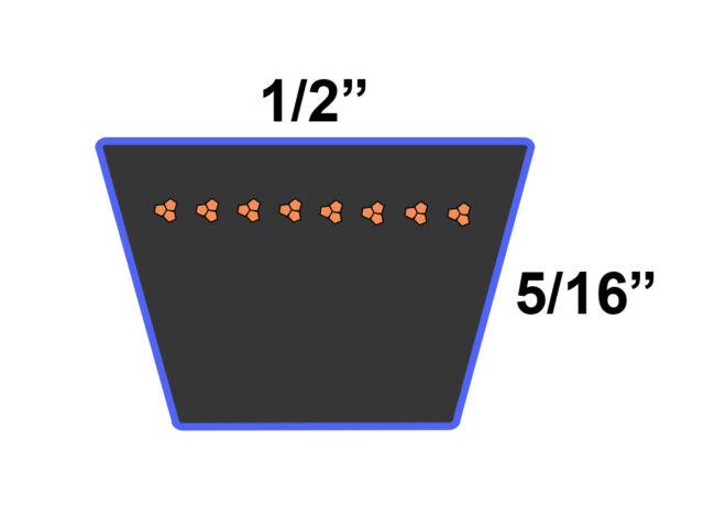 D/&D PowerDrive 5PK950 Metric Standard Replacement Belt