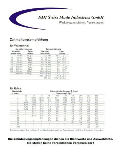1x Bimetall M42 Sägeband 2035 x 20 x 0,9 mm 8//12 ZpZ Bandsägeblatt B/&S GBS 172