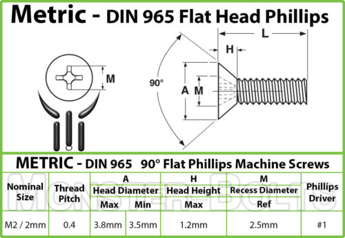 Stainless Steel DIN 965 Phillips FLAT HEAD Machine Screw A2 M2 x 10mm Qty 50