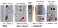 Premium Wireless Pir-based Motion Sensor Kit For Home Security Monitoring