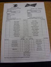 15/11/2012 Teamsheet: Altrincham v Burton Albion [FA Cup] (Light Fold). Thanks f