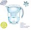 ⭐ Wasserfilter Wasserionisator Karaffe ionisierer für basisches Wasser NEU ⭐️