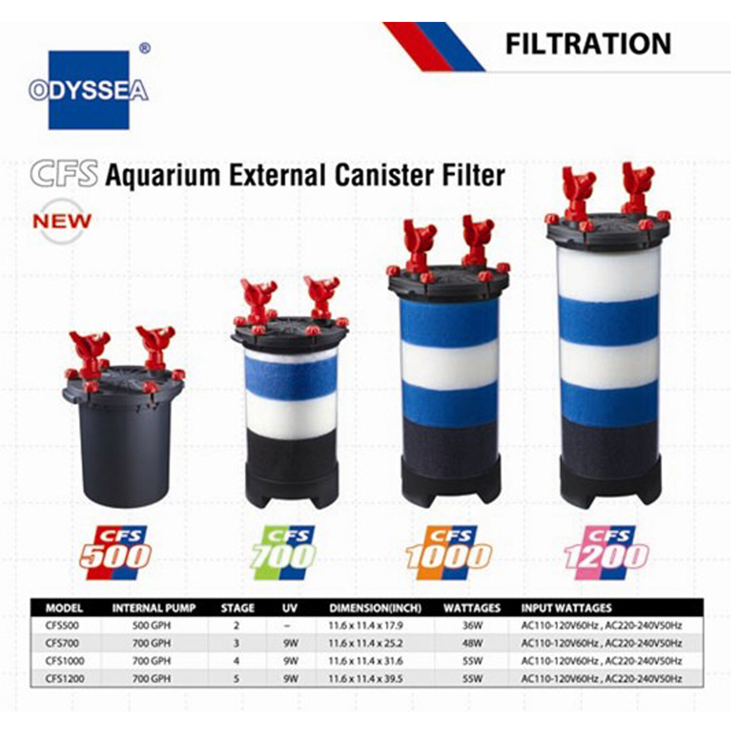 Shut Off Valves Canister Filter Cfs 500 700 Uv Pet Supplies