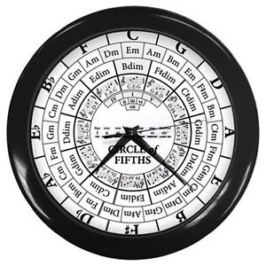 Circle Of Fifths Music Theory Key Signatures Style 7 Color