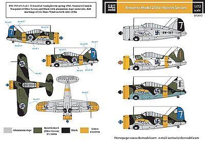 SBS Model 1/72 Brewster model 239 Buffalo in Finnish service decal sheet D72012
