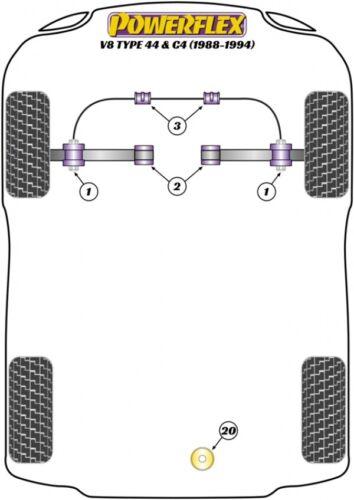 Powerflex PU Douilles Audi v8 Type 44 4 C Stabilisateur Camp va 28 mm pff3-403-28 Ro