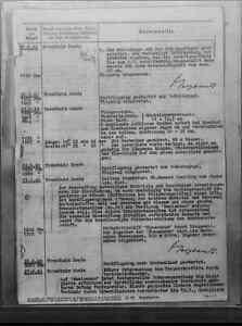 Schlachtschiff-Geisenau-Unternehmen-Weseruebung-1939-1941