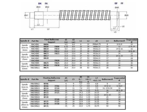 X Y /& Z axis ballscrews kit 772mm//677mm//602mm for RF45 CNC conversion