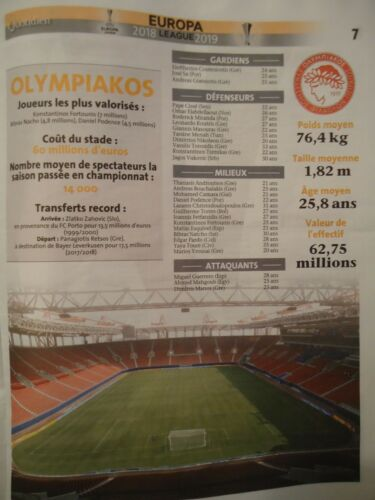 AC Milan Olympiakos Programm UEFA EL 2018//19 F91 Dudelange Betis Sevilla