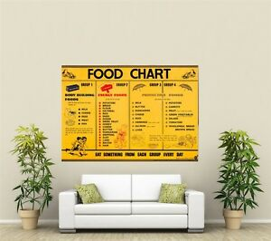 Vintage Food List Chart Giant 1 Piece  Wall Art Poster V112