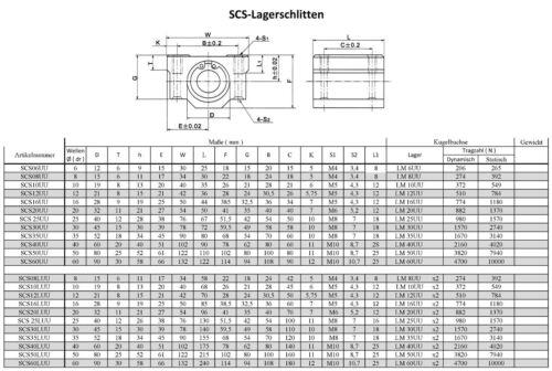 Linearlager Linearwagen EINSTELLBAR! SCS-AJ-30UU für 30 mm Welle ETSCS-AJ30UU