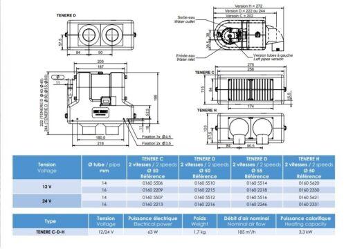 John Deere Deutz Fendt universales agua de enfriamiento calefacción calefacción 4.3kw 12v tipo C