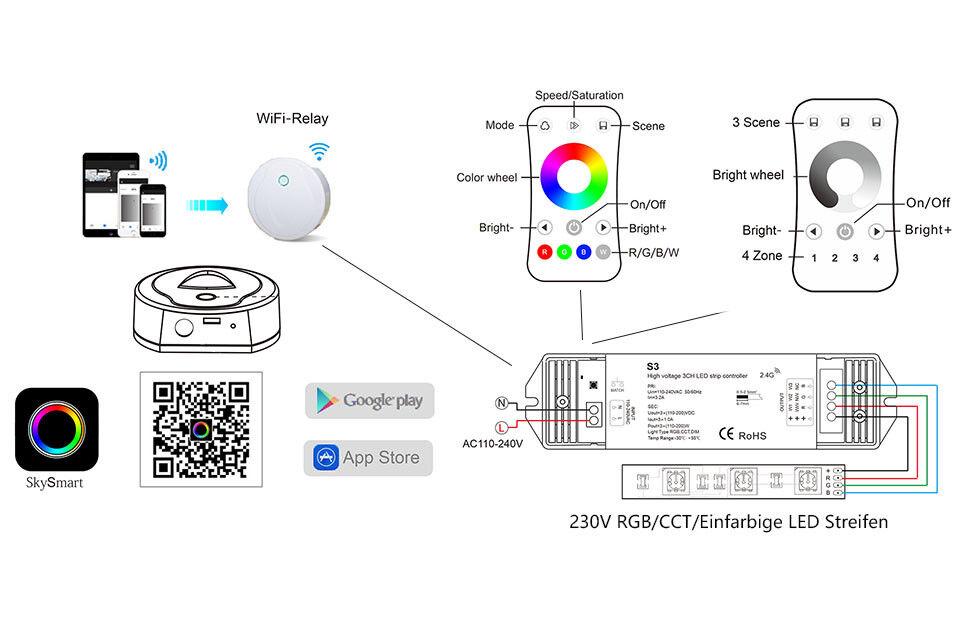 1-50m smart S3 RF 2.4G kontroller 230V RGB LED LED LED Strips Streifen  Dimmbar und App  | Schenken Sie Ihrem Kind eine glückliche Kindheit  b21540