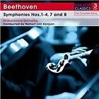 Beethoven: Symphonies Nos. 1-4, 7 and 8 (2013)