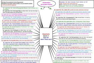 Kipperkarten-Kurs-Selbststudium-lernen-mit-Mindmaps-Farbdrucke-Zertifikat-moegl
