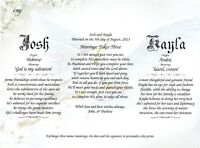 Personalized Double Name Meanings and Marriage Takes Three Poem on Doves Print