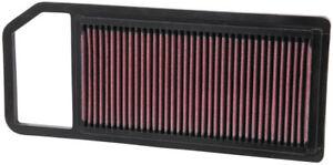 K/&N Luftfilter Peugeot 407 2.2i 33-2911