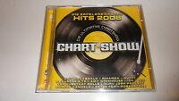 CD   Die Ultimative Chartshow-Hits 2008 von Various - Doppel-CD