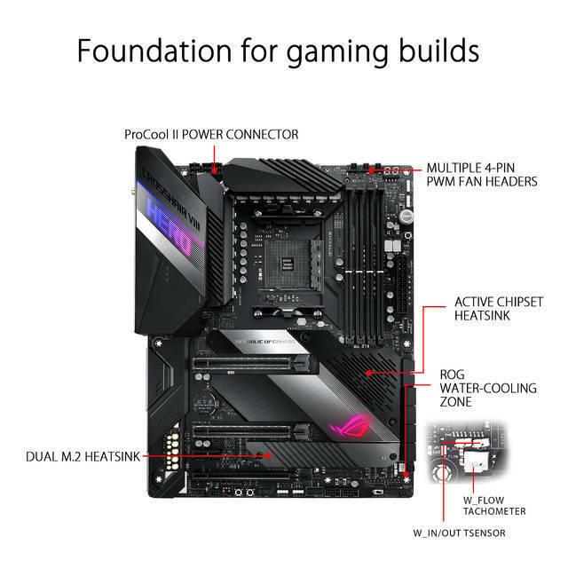 Asus Rog X570 Crosshair Viii Hero Wi Fi Atx Gaming Motherboard For Sale Online Ebay