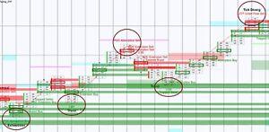 Details about ZoneTraderPro 3 0 Order Flow Pattern Indicator Suite