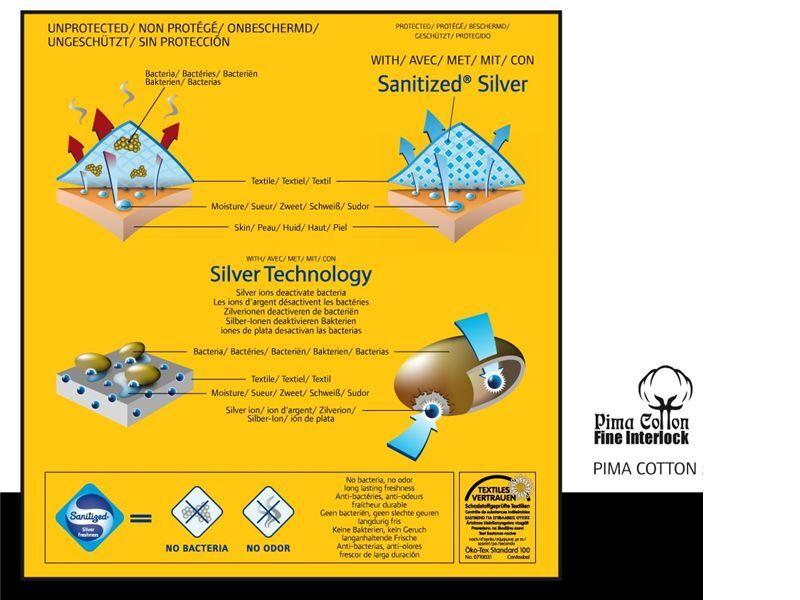 10 20 30 50 x x x Work Herren Unterhosen,Schwarz, antibakteriell, Slips, M 5 - XXL 8     | Bestellung willkommen  | Moderne Technologie  | Verschiedene Stile und Stile  | Export  | Gute Qualität  455598