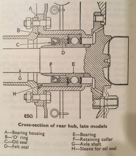 kit guarnizioni,differenziale pignone sigillo 1,mozzo seals2 ROVER P4 asse post