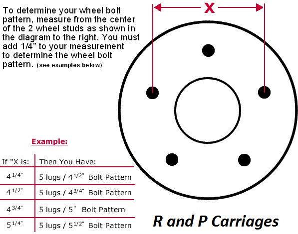 5 Lug Bolt Pattern Chart >> Trailer Wheels How To Measure Bolt Pattern On Trailer Wheels