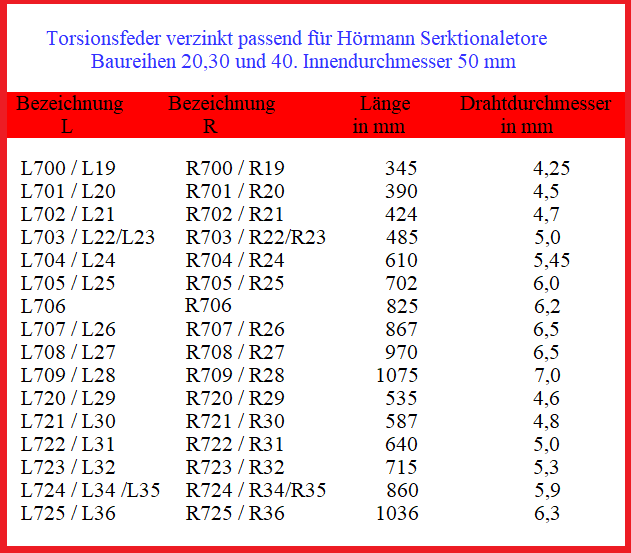L703 2 Stück Torsionsfeder R703 L22 R22 für Hörmann Garagentorfeder Torfeder