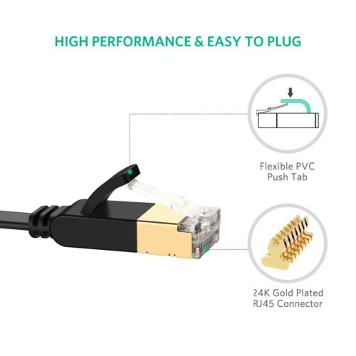 Premium 50FT 75FT 100FT CAT 7 Double Shielded 10Gbps 600MHz Ethernet Patch Cable