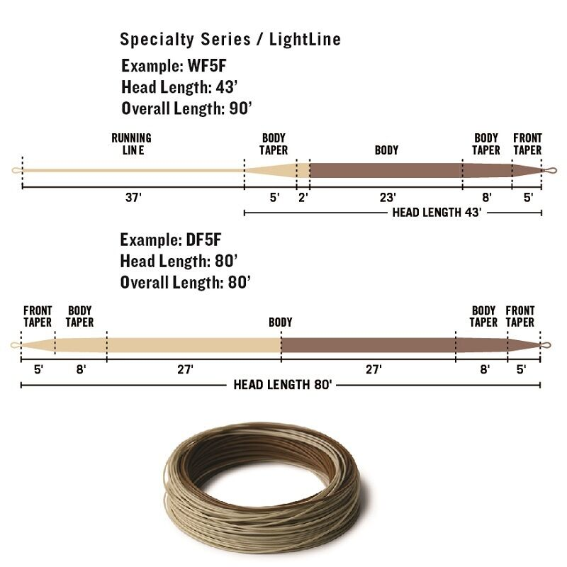 RIO LightLine WF WF LightLine - Farbe Braun / Ivory - WF3F - New 1114fd