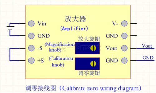 AD620 Microvolt mV// mV Voltage Amplifier Signal Instrumentation Module Board L49