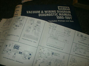 Cool 1980 1981 Ford Fairmont Mercury Zephyr Wiring Vacuum Diagrams Wiring Digital Resources Funapmognl