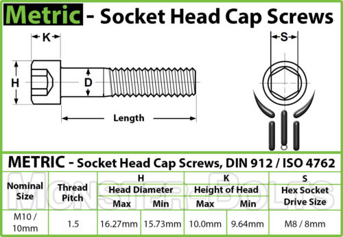 Qty 5 SOCKET HEAD Cap Screws Black Oxide Class 12.9 M10 10mm x 1.50 x 90mm