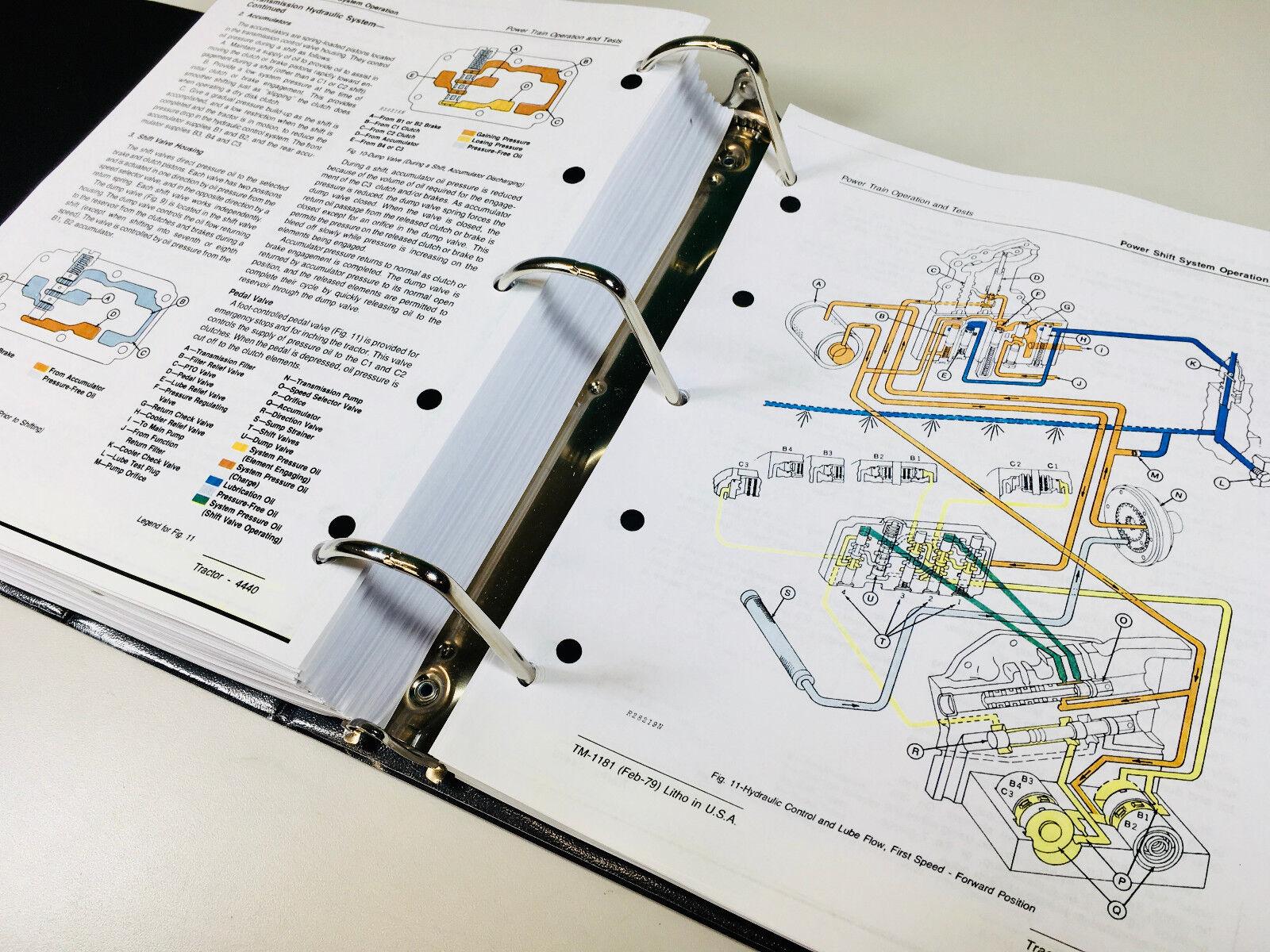 John Deere Wiring Diagram Free Picture on john deere 4440 electrical, john deere 4440 transmission, john deere 4440 cylinder head, john deere 345 wiring-diagram, john deere 455 wiring-diagram, john deere 155c wiring-diagram, john deere 325 wiring-diagram, john deere 4100 wiring-diagram, john deere 4020 wiring schematic, john deere 4440 information, john deere 322 wiring-diagram, john deere 4430 wiring-diagram, john deere 4440 accessories, john deere ignition switch diagram, john deere 320 wiring-diagram, john deere lawn tractor electrical diagram, john deere 4440 hydraulic system diagram, john deere 425 wiring-diagram, john deere 3020 electrical diagram, john deere m wiring-diagram,