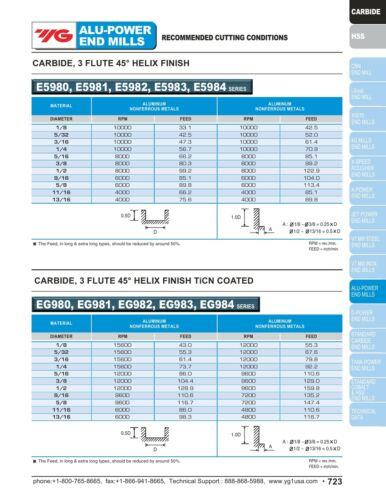 "5//8/"" 3 Flute HP Carbide End Mill Regular 45° Helix For Aluminum YG-1 AluPower"