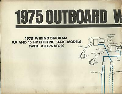 outboard wiring diagrams johnson marine boat 1975 outboard wiring diagrams 9 9 15 25 40 hp outboard motor wiring diagrams outboard wiring diagrams 9 9