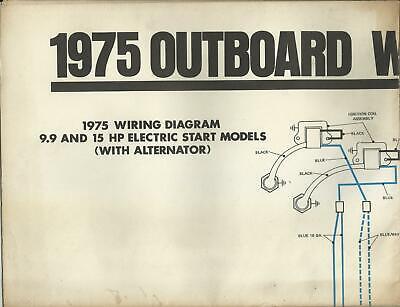 Johnson Marine Boat 1975 Outboard Wiring Diagrams 9 9 15 25 40 Hp Models Ebay