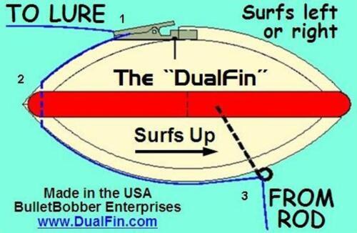 2 dualfin orientable MINI FACES planches ultra-léger avec Easy Rig /& Libération!