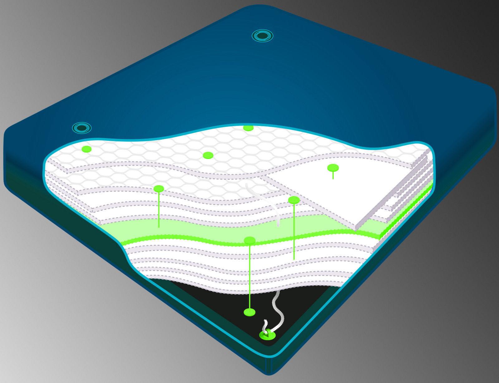 Beddream Wasserkern matratze SOFTSIDE MONO 160-220 x 200-220 cm