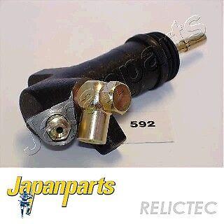 Herth mit Buss Jakoparts J2605004 Clutch Slave Cylinder
