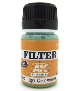 Ak Interactive-light Filter For Green Vehicles Nº 04162-afficher Le Titre D'origine La Qualité D'Abord