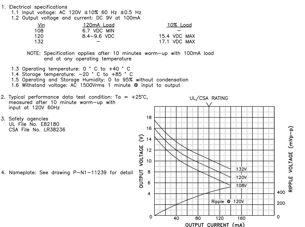 (20 pcs) 9V DC Wall Mount Power Supply AC / DC 2.1 x 5.5MM
