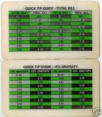 Sammeln & Seltenes Knowledgeable Schnell Tip Guide 15% Gratuity Ayerst Riopan Säurebindende Vari-vue Lenticular