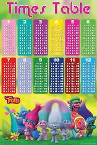 Trolls-Times-Table-POSTER-61x91cm-NEW-learn-maths-multiplication-learning