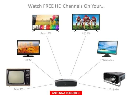 Digital Converter Box with RF and RCA Cable View and Record FREE HD Channels