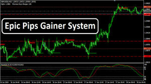 Easy forex mt4 no connection