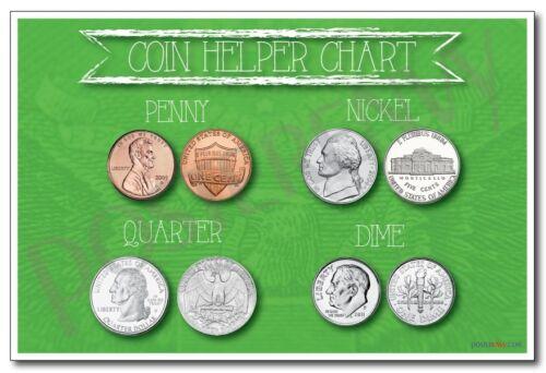NEW Classroom Poster Coin Helper