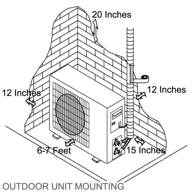 Pioneer Air Conditioner Wys009amfi22rl Ductless Inverter Mini